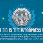 WordPress For Web Design Gets Bigger Everyday