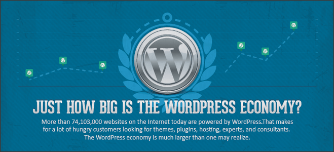 wordpress-economy