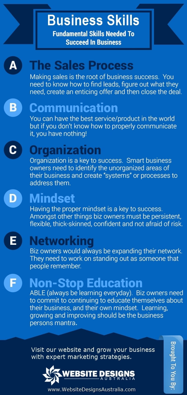 Business Skills Infographic