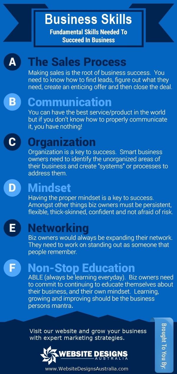 Business Skills Infographic