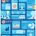Do's and Don'ts of Social Media